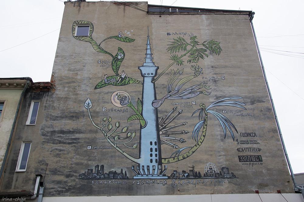 Свердловскстат