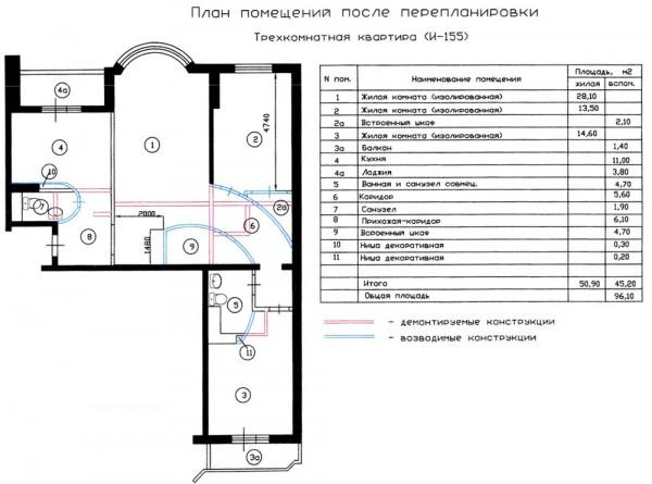 Дизайн для чайников: планировочный ад: irinaalbit.