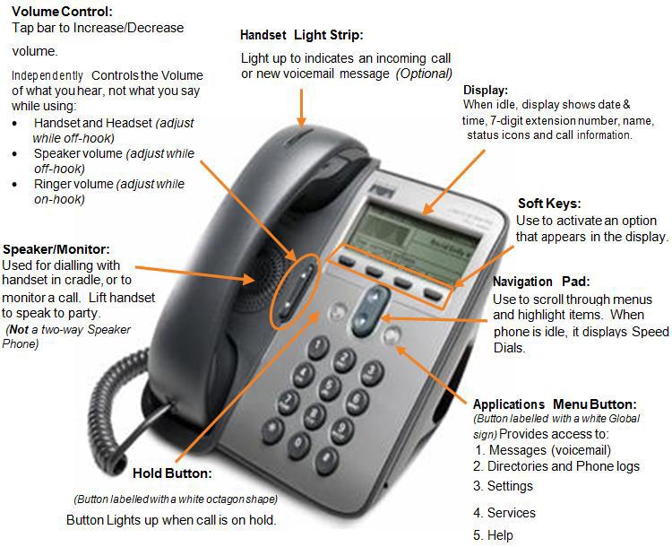 wiring diagram for cisco ip phone headset headphones for