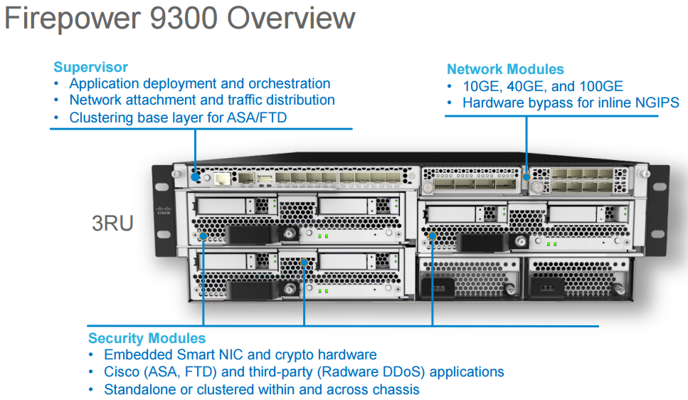 The Cisco ASA 5500 FTD X Series Is A Family Of Eight Threat Focused NGFW Security Platforms Their Throughput Ranges From 750 Mbps To 4 Gbps Addressing Use