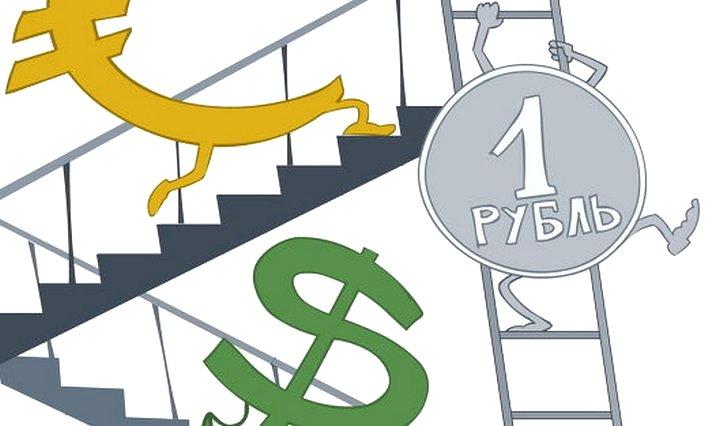 объявления повышение валютного курса рубля приводит к инфляции страхового стажа
