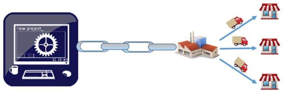 PLM-Supply-Chain-1024x345