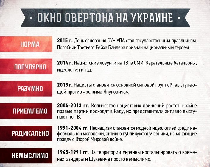 okno-overtona-ukr
