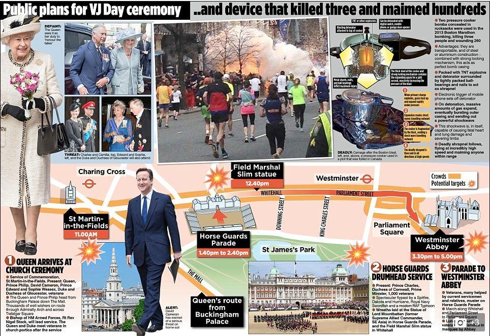 СМИ - исламисты хотят убить королеву Британии