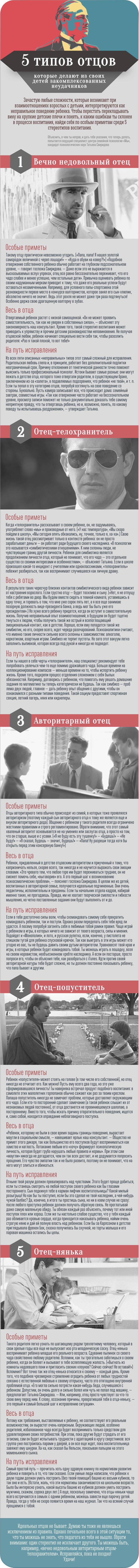 длиннопост-психология-воспитание-удалённое-1035058