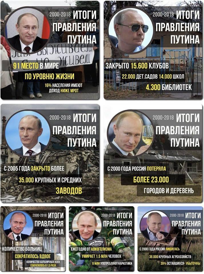 Трамп підписав указ про введення нових санкцій проти РФ через отруєння Скрипалів, - ЗМІ - Цензор.НЕТ 6790