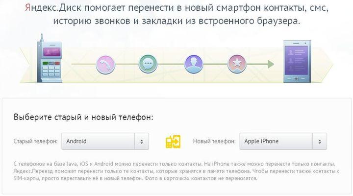 Яндекс.Переезд – туда, сюда, обратно, тебе и мне приятно!