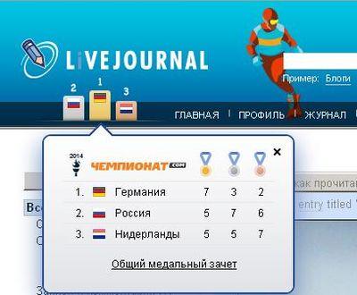 Sochi2014: Жаркие. Зимние. Твои!