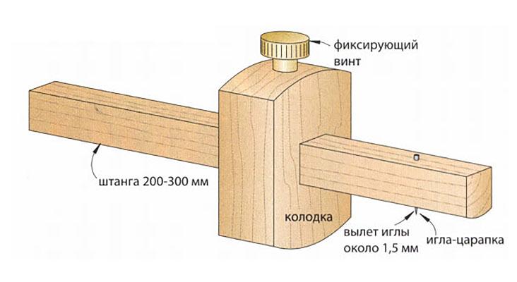 Принципиальная схема устройства разметочного рейсмуса (иллюстрация взята с сайта: woodschool.ru).