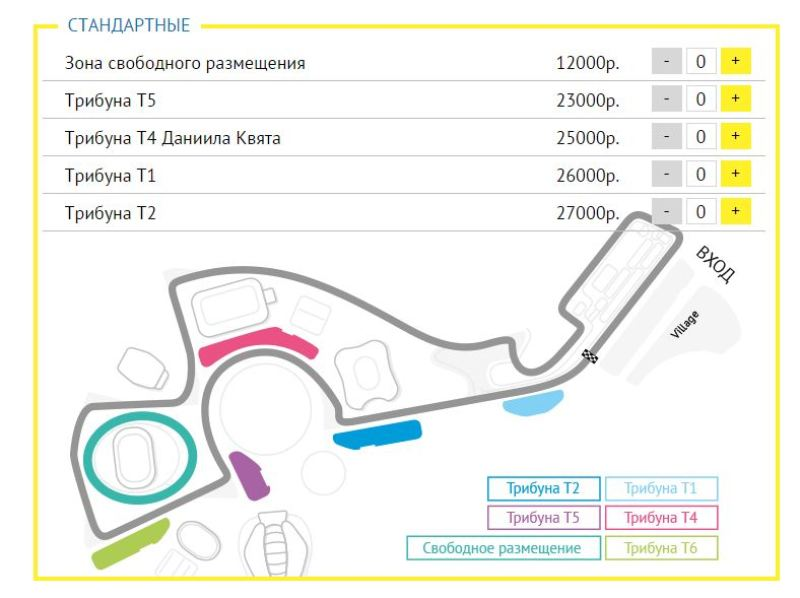 Купить Билет Формула 1 Сочи