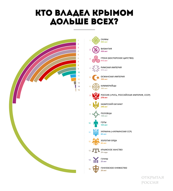 Крым-их