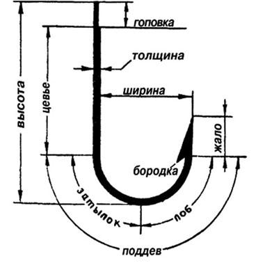 Приманка из Новгорода-2
