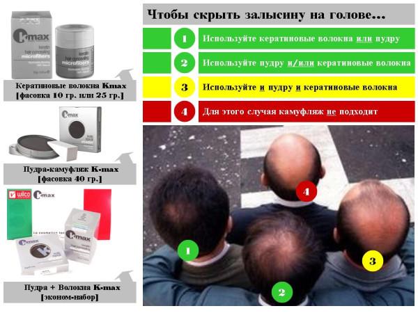 камуфляж для волос kmax степень поредения волос