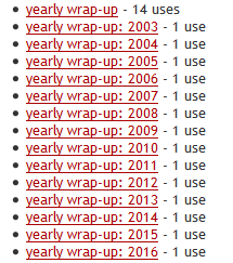 Yearly Wrap-Up Tags