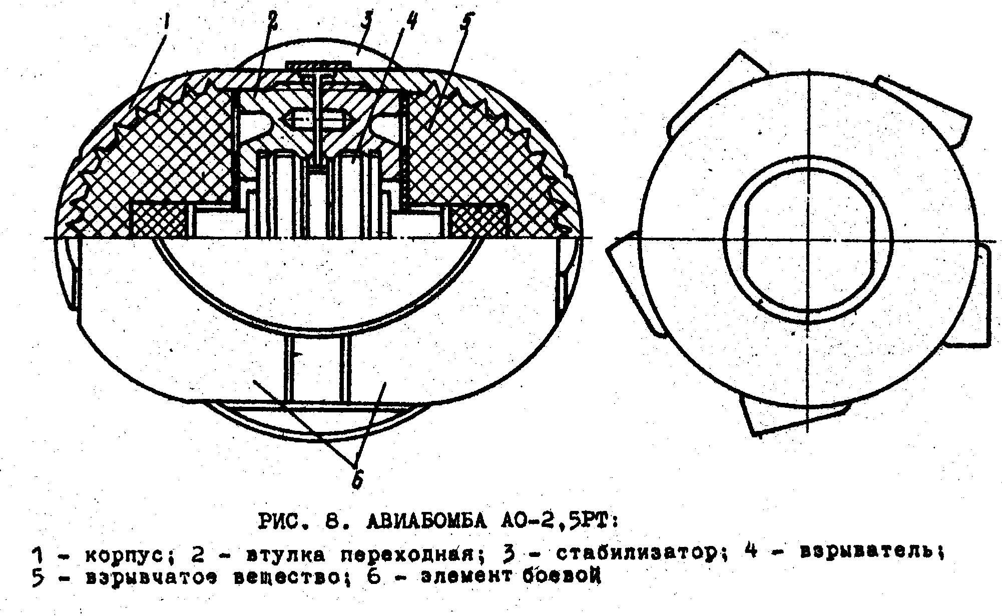 АО-2,5РТ