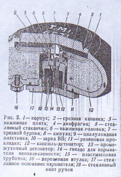 Топфмина-1