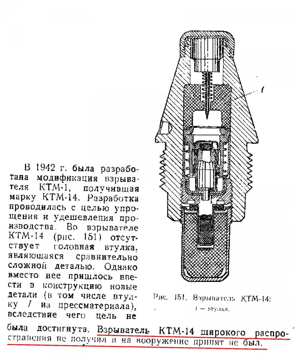 КТМ-14