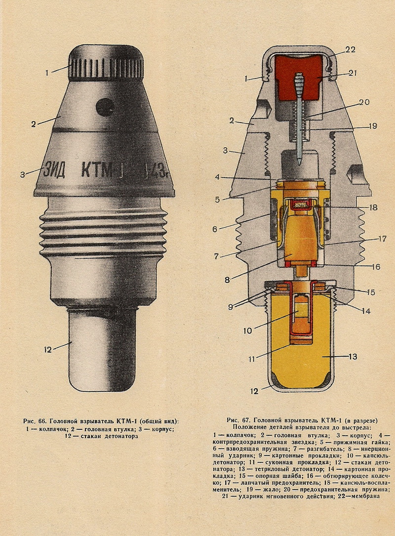 ктм-1