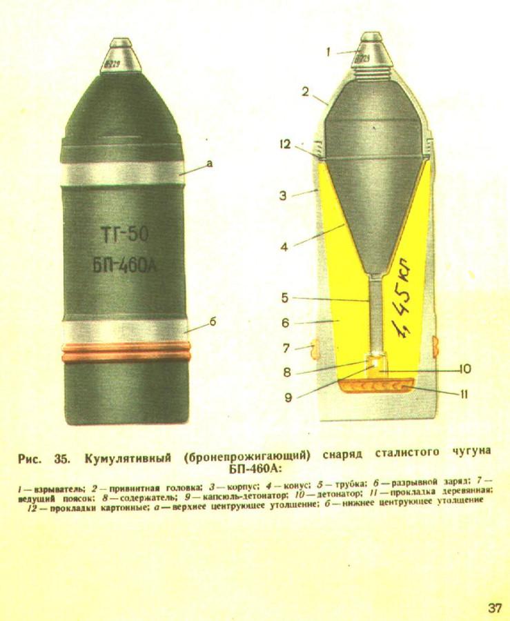 Альбом Советских 122-152-мм боеприпасов