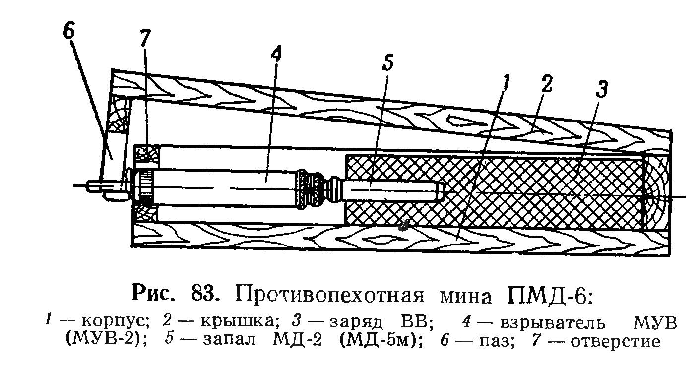 ПМД-6