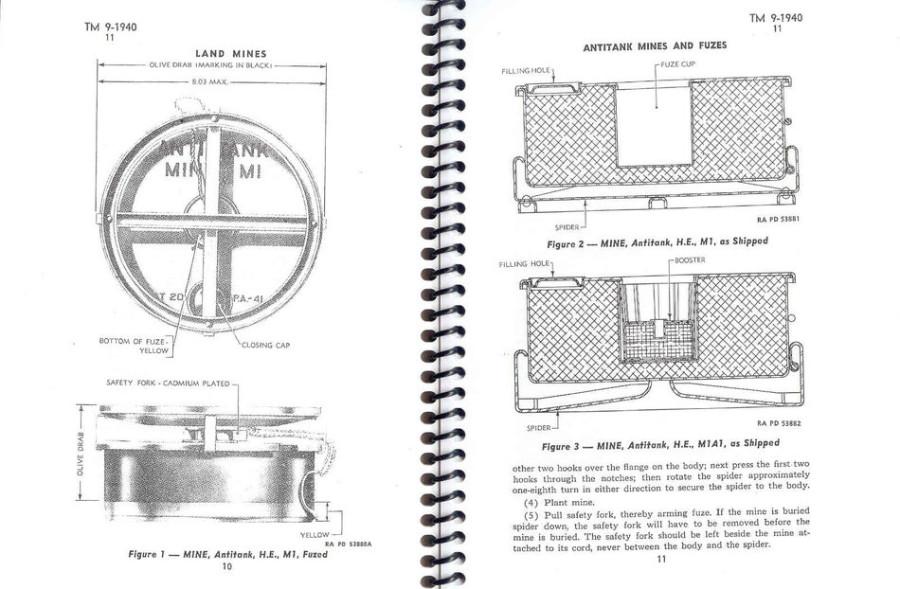 Manual_M1_Mines2