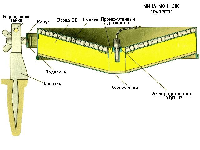 BOEP1380