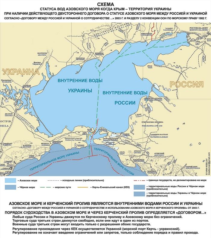 статус Азовского моря Крым украинский с договором