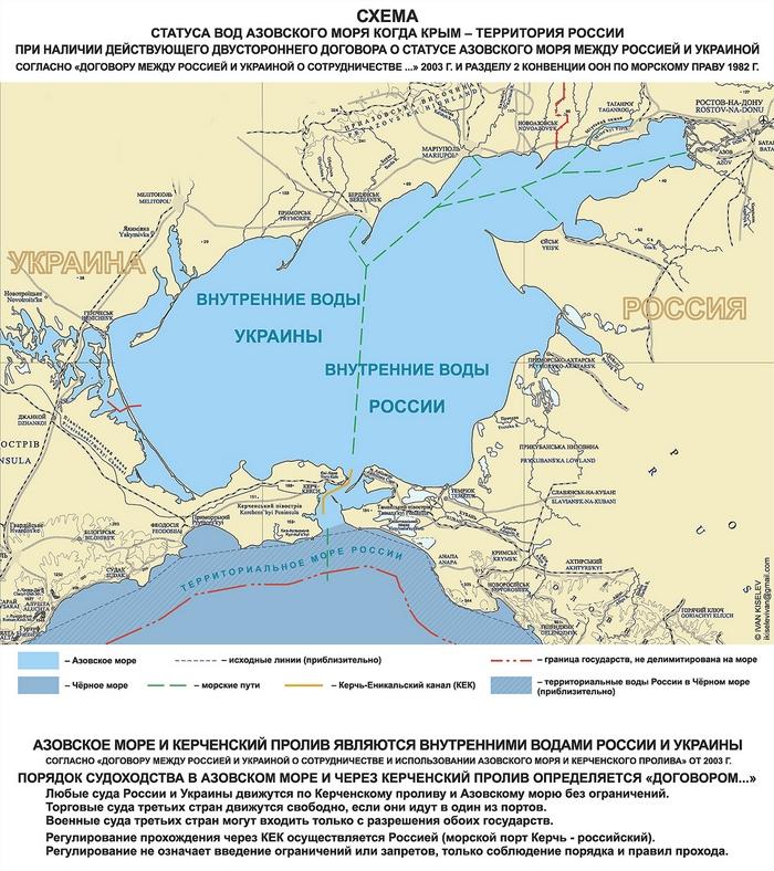 статус Азовского моря Крым российский с договором