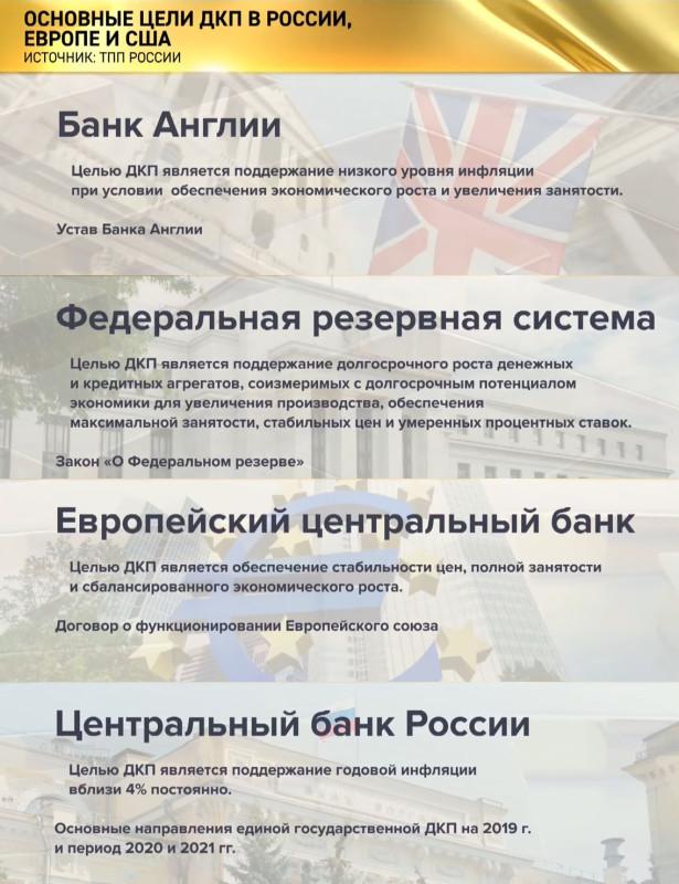 ДКП банков развитых стран.jpg