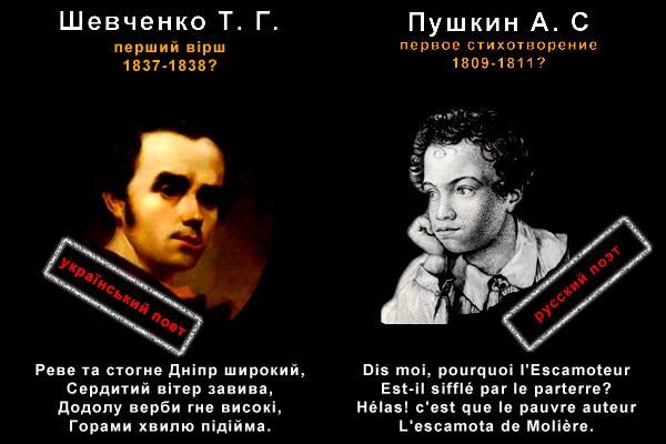Шевченко+Пушкін