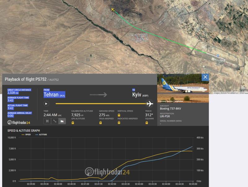 flight_path