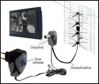 Домашняя антенна с усилителем своими руками фото 426
