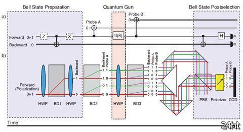 wpid-Model-mashinyi-vremeni-pokazala-otsutstvie-paradoksov-2