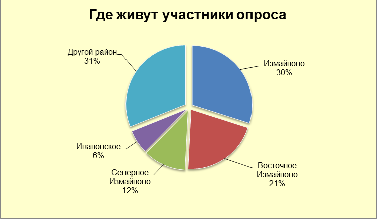 poll_live
