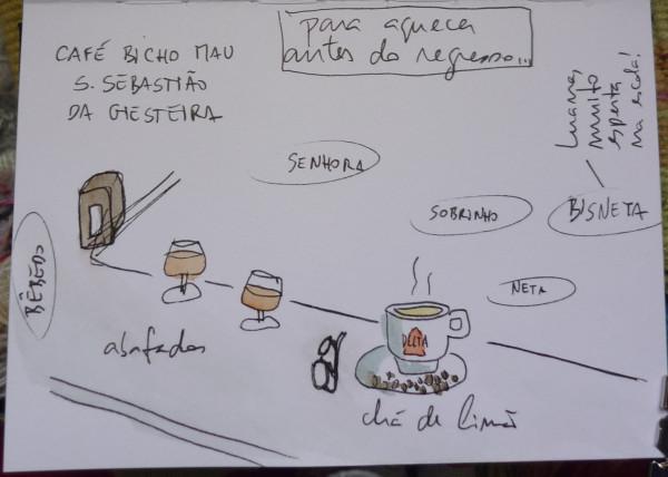 6_CafeBichoMau