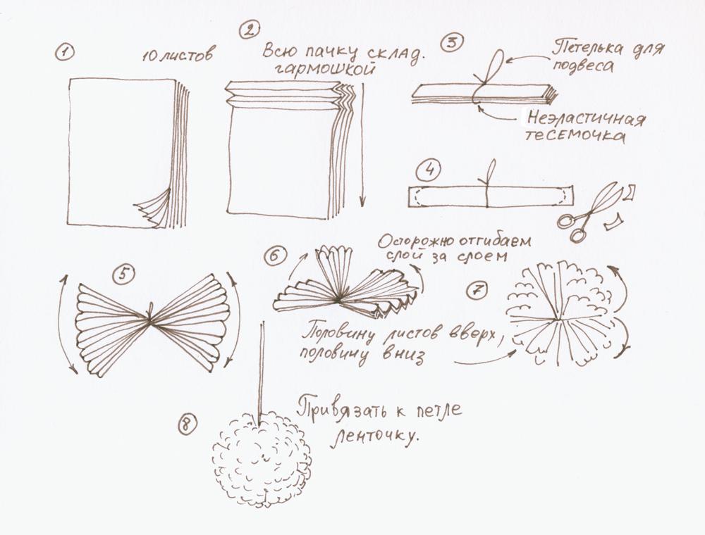 Как сделать шар из гофрированной бумаги своими руками поэтапно фото