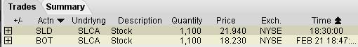 721633 original Системы №2, 7 и 8 для американских акций