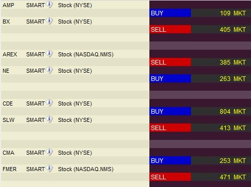 В очередной раз попытаться торговать парную торговлю на американских акциях