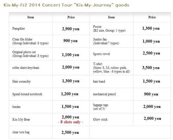 000 7-9 nov Kis-My-Journey
