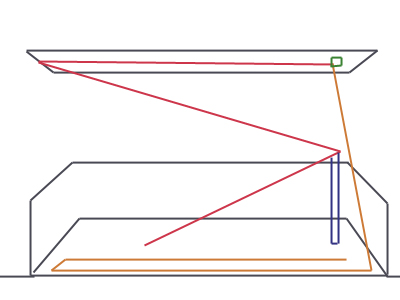 a sketch of the zig-zag configuration of the balcony wire antenna