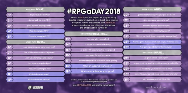 RPGaDay_August_2018.jpeg