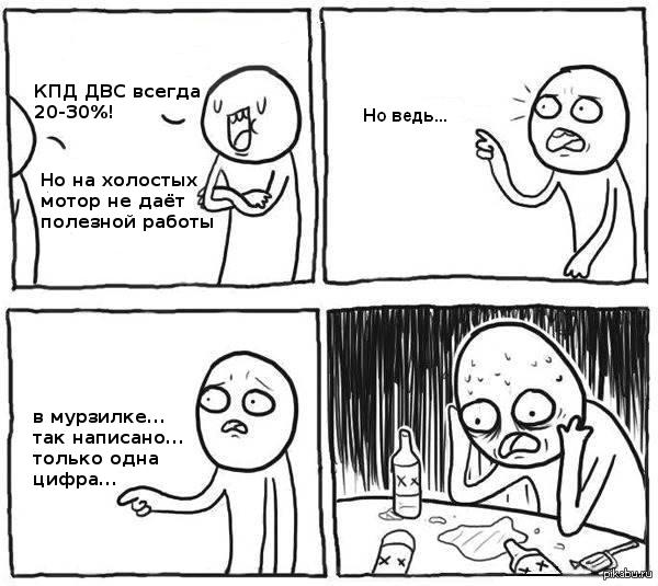 кпд двс