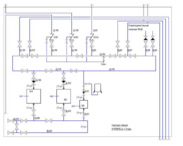 Схема насосной-Model
