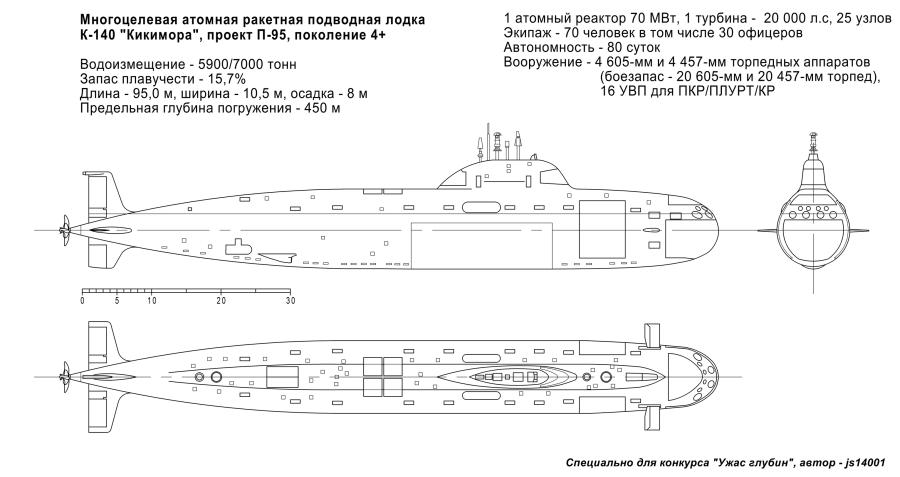 подводная лодка александр невский ттх