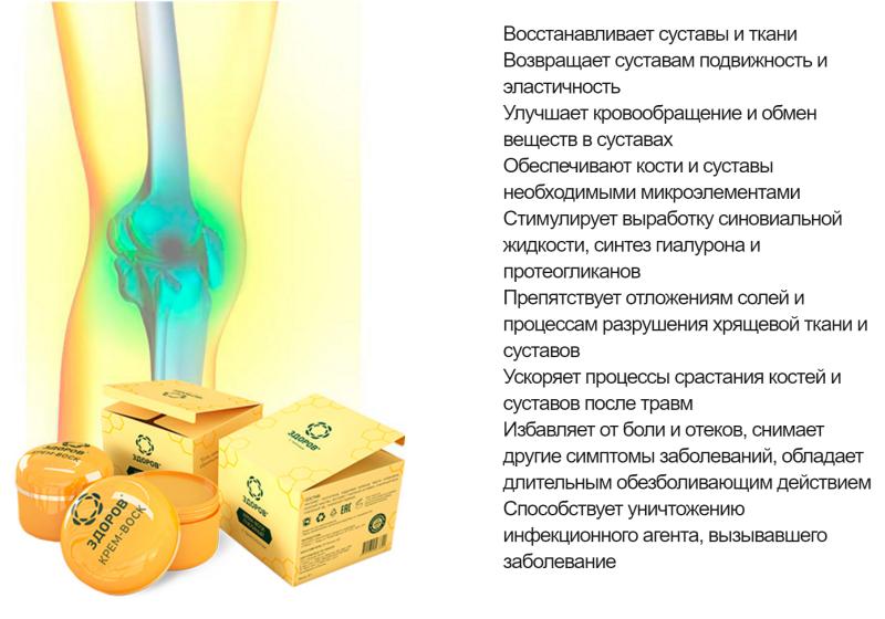 Крем воск здоров от болей в суставах