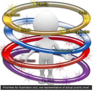 Image of a person surrounded by rings indicating priorities