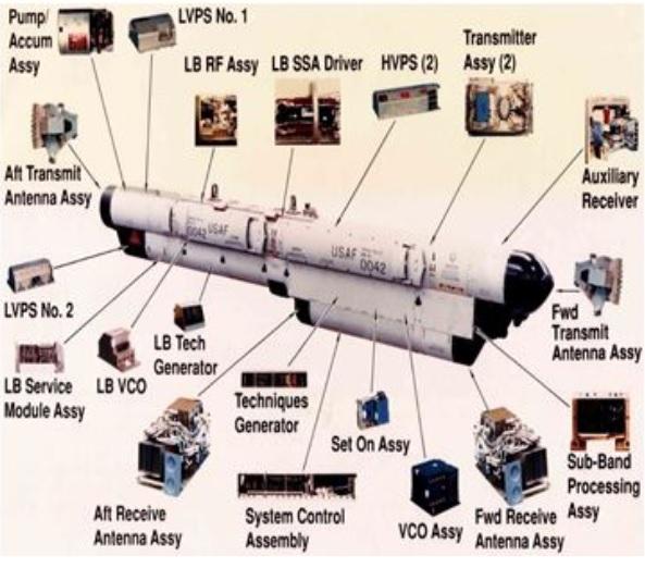AN/ALQ-184 ECM