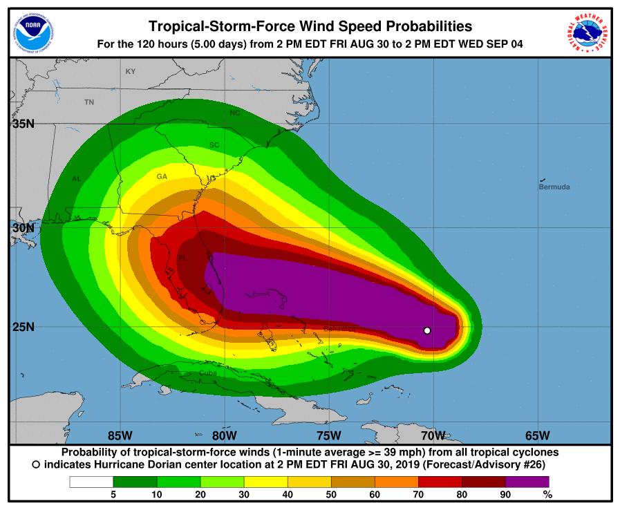 скорость ветра в Алабаме