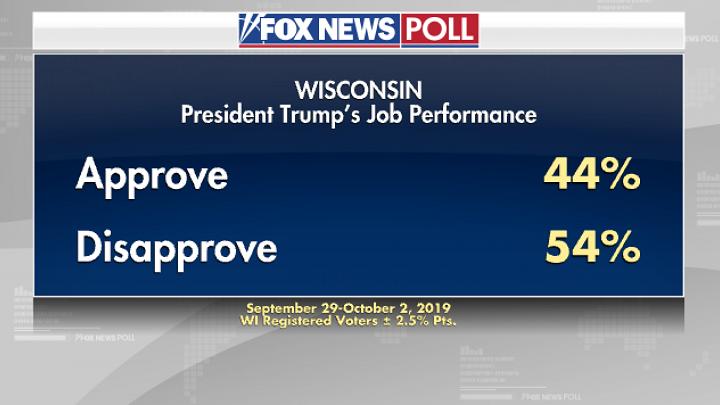 рейтинг Трампа в Висконсине