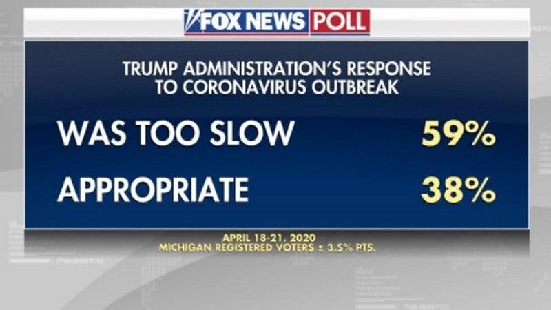 Оценка действий администрации Трампа по борьбе с коронавирусом
